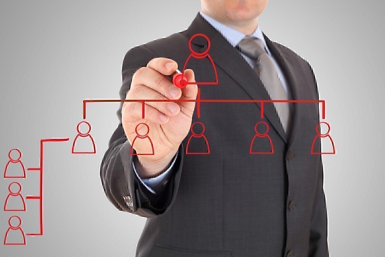 Понятие персонала. Классификация персонала организации