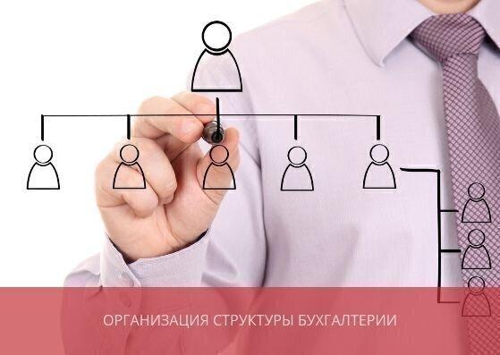 Организация структуры бухгалтерии на предприятии, оптимальная численность сотрудников