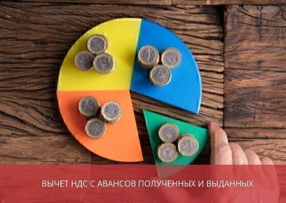 Восстановление НДС при зачете авансов, выданных поставщикам